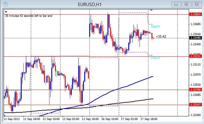 EU 1hr chart 9-18-2013