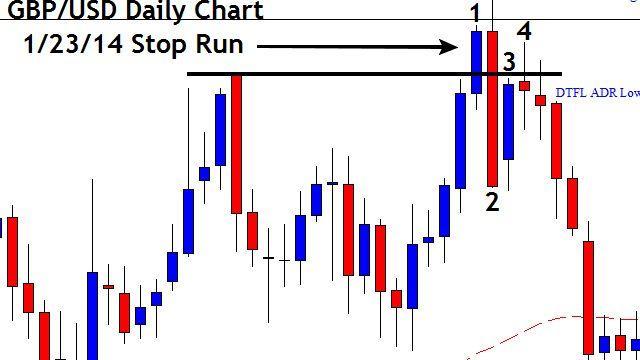 1-23-14GU stop run