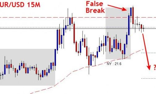 Potential False Break – High Risk/Reward Ratio Trade Setup