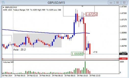 Daily Commentary Banked 55Pips – Chad Called It Again