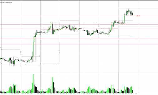 March 13, 2014 EURUSD – Don't Pick Tops Or Bottoms