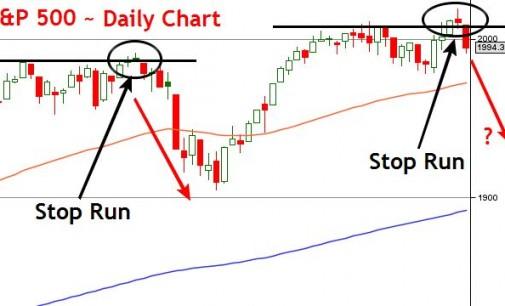 S&P 500 Potential Day Trade Setup Short – Market Manipulation