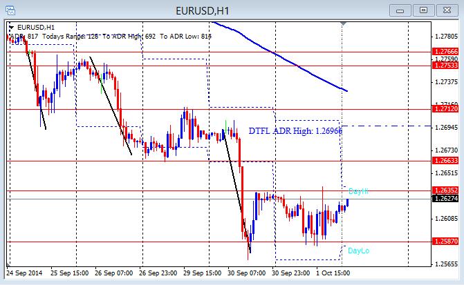 Forex bank trading strategies