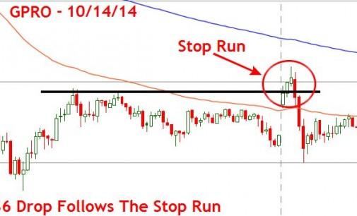 GoPro Stop Run Reversal – Day Trading Morning Emotion – Oct 14th 2014