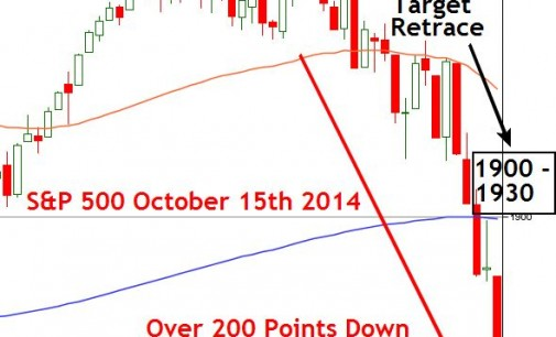 How I'm Trading The Equity Market Crash – October 15th 2014