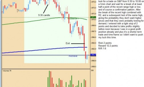 Nice Member Day Trade Stop Run Short – S&P 500