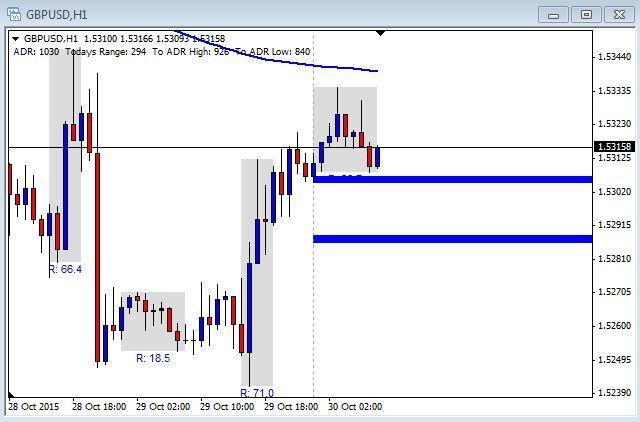 Fx market analysis