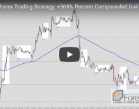 Keep Your Trading Simple – 369% Compounded Gain