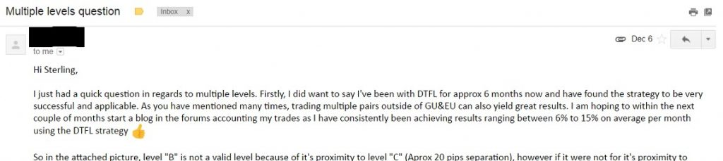 Day Trading Forex Live Review - Testimonial