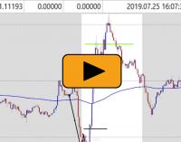 Forex Market Manipulation Around News – Live EUR/USD Trade +50 Pips