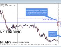 USD Strength Rising Amid Trade Talk Progress – Nov 10th, 2019 Weekly Forex Analysis