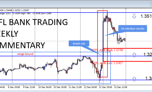 Day Trading Forex Live Advanced